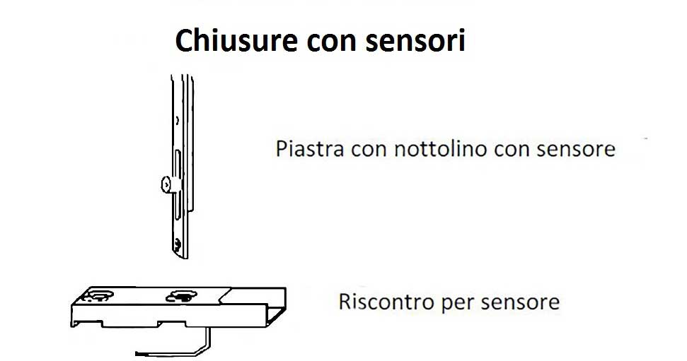 sensori-antifurto